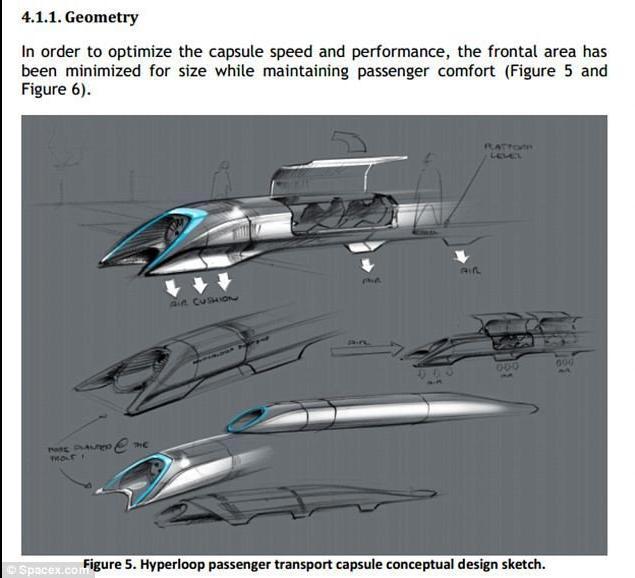 超级环路列车