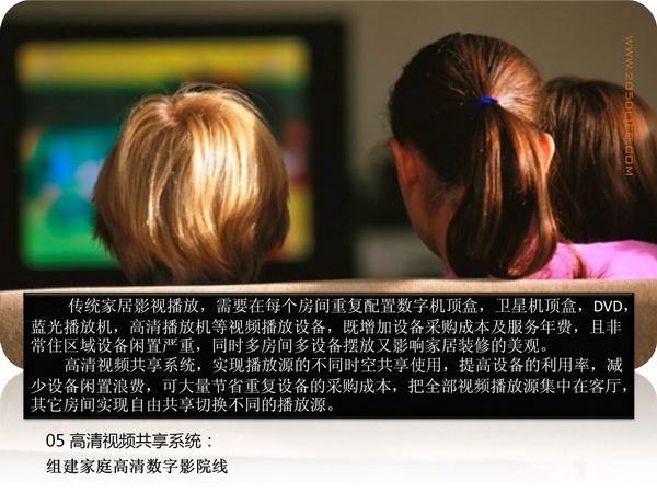 高清视频共享控制系统功能